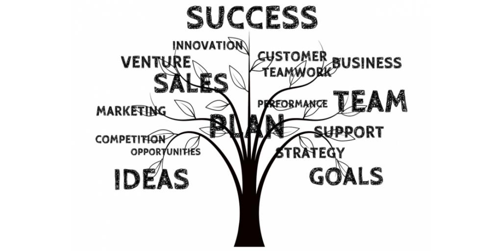 5 راهکار برای مدیریت نوآوری در کسب و کارهای کوچک